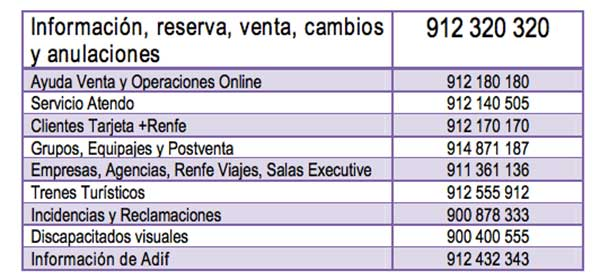 telefonos-renfe-diaridigital.es