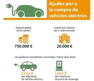 coche-electrico2